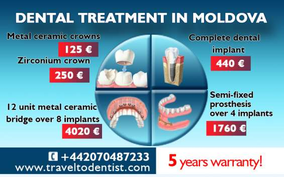 Efficient and affordable dental care abroad