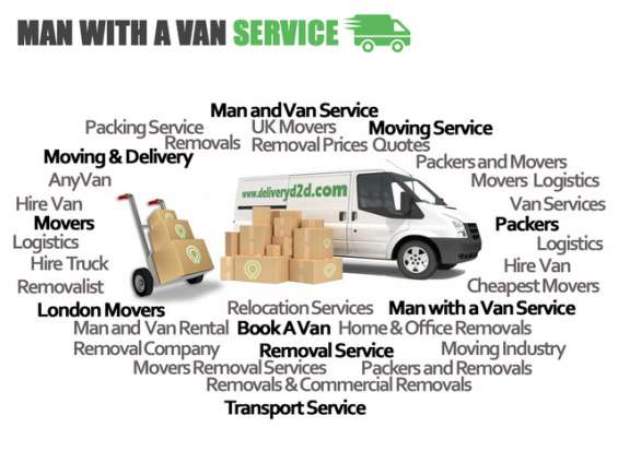 Van guide/ van size you need to know before booking