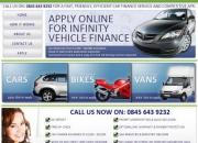 Car Loans -Nationwide