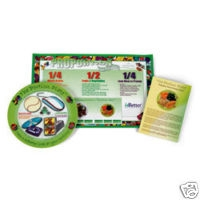The portion plate - diet weight loss kit (adult)
