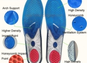 Essential Sport Insoles