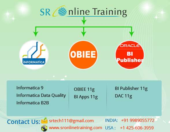 Online training by sr online training