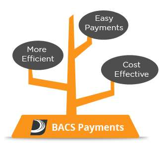Bacs payment services-make your payments solution easy and fast