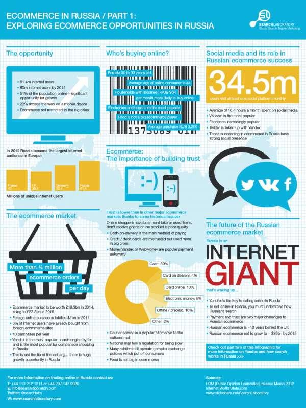 Spotlight | seo services company | best backlinks provider