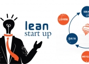 Thinking of starting a new company, leverage lean startup