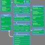 Portfolio Construction Software