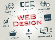 Cheap website design @gratton web design