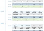 Workshops for Business Planning