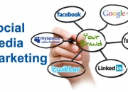 Social media marketing agency liverpool uk