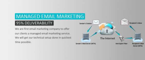Send millions of mails via vps and dedicated servers directly to inbox