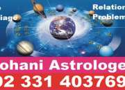 Husband wife Problems solutions with Astrology
