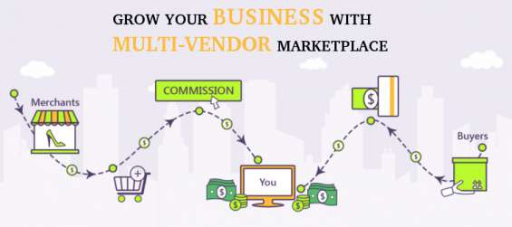 40% offer on demand best php ecommerce multi vendor script