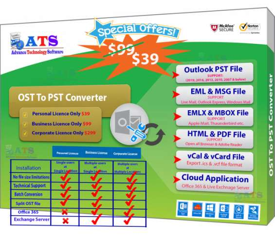 Ost to pst converter online free